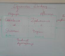 Kolo_naukowe_luty(1)